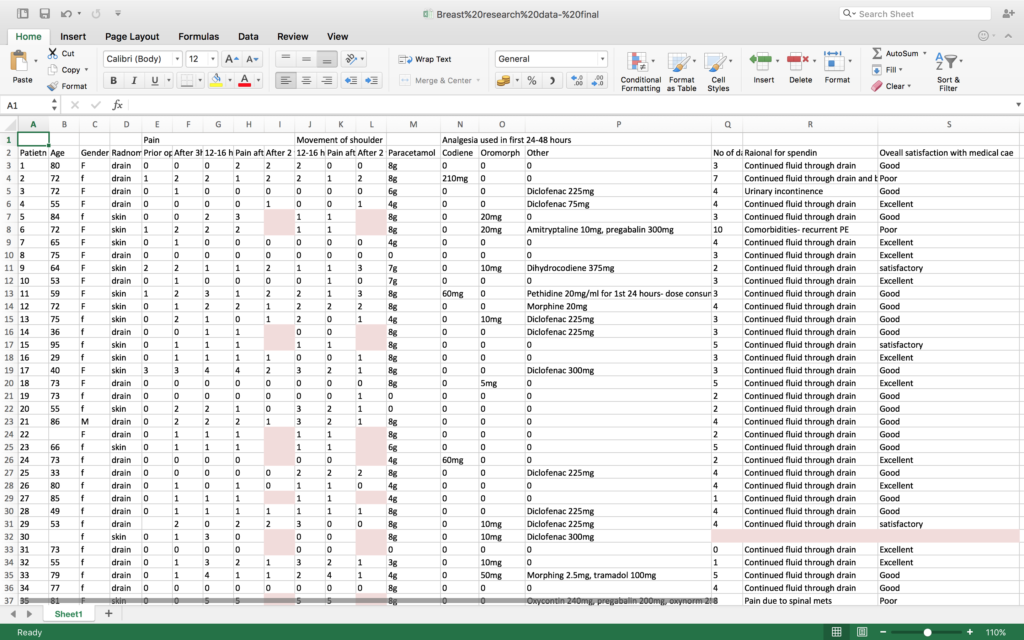 Spreadsheet Data Analysis and Excel Hell