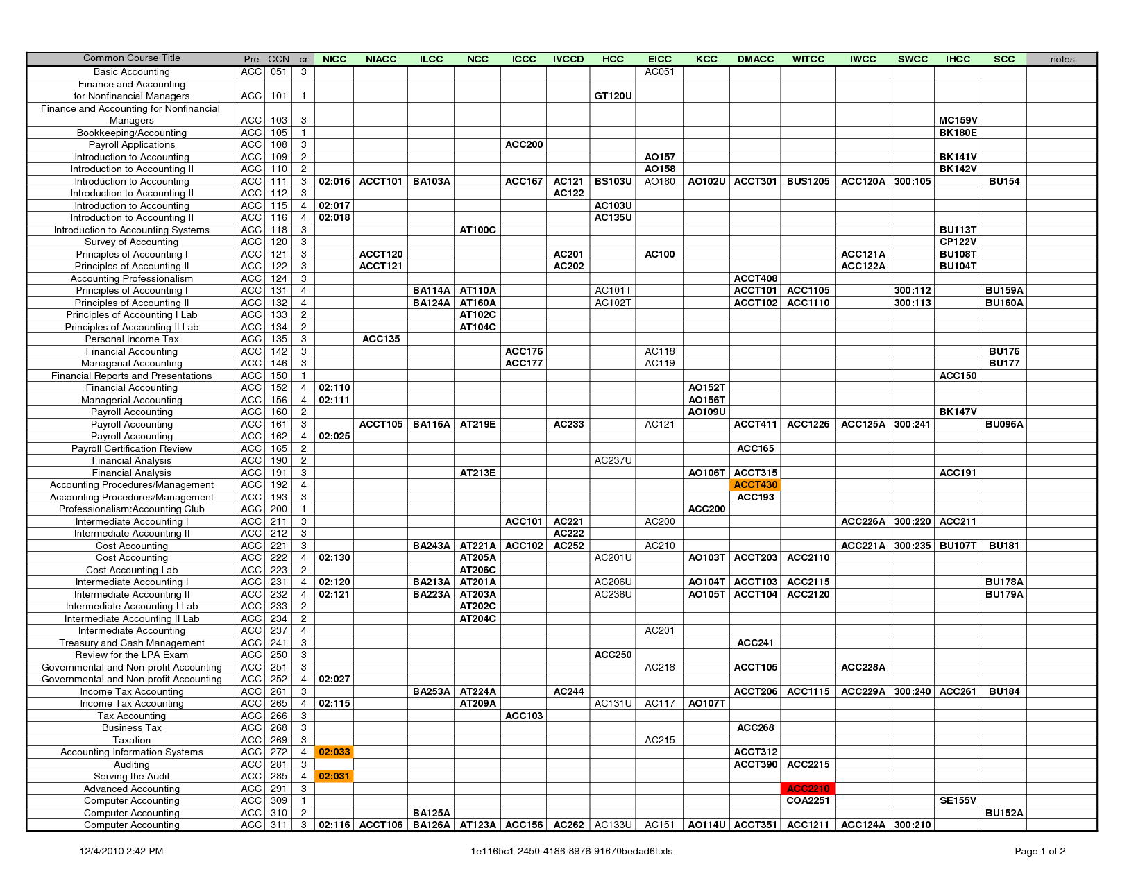 Spreadsheets for Small Business and Free Printable 4 Column Ledger Sheets Excel Templates for