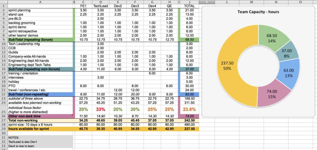 Storage Capacity Planning Spreadsheet and Storage Capacity Planning Template Excel Achla