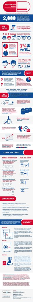 Substance Abuse Worksheets for Teenagers and 136 Best Substance Abuse Infographics Images On Pinterest