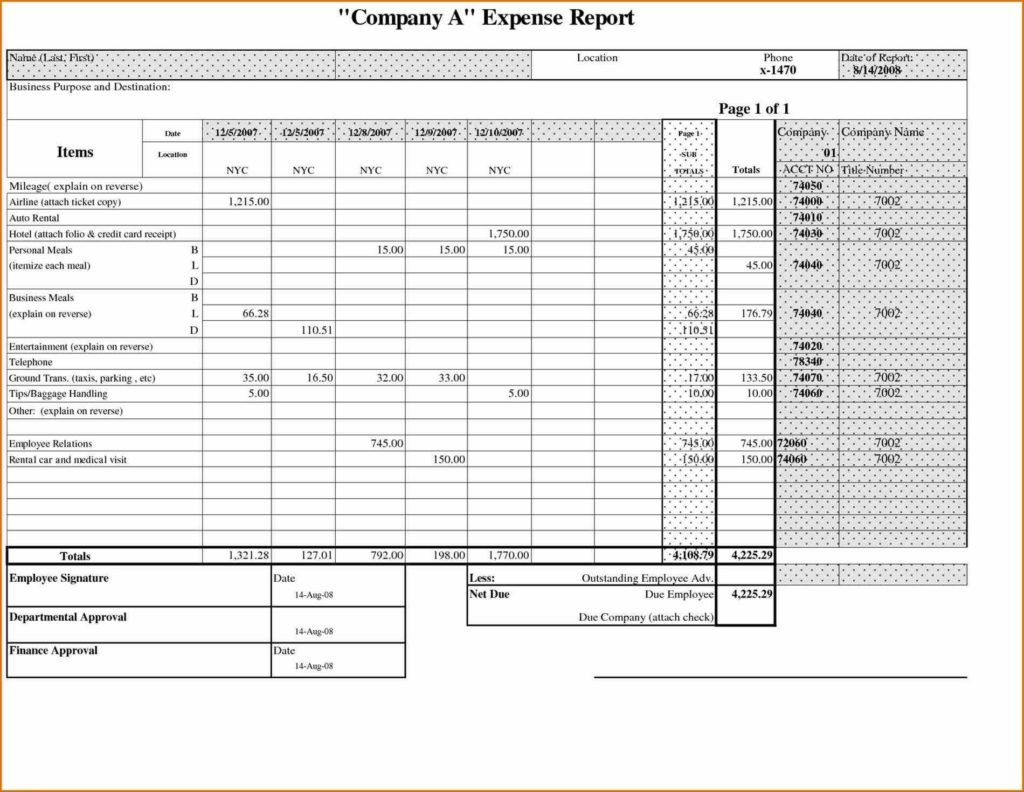Travel and Expense Policy Sample and Business Travel Expense Report Template Report Template Word