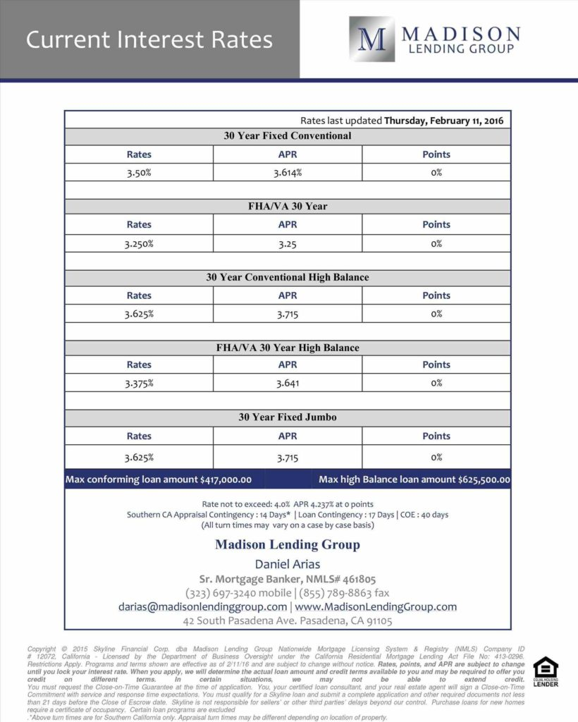 Va Loan Worksheet and Ltd Print Mortgage Rate Sheet Template Shop Items Archive Amcap