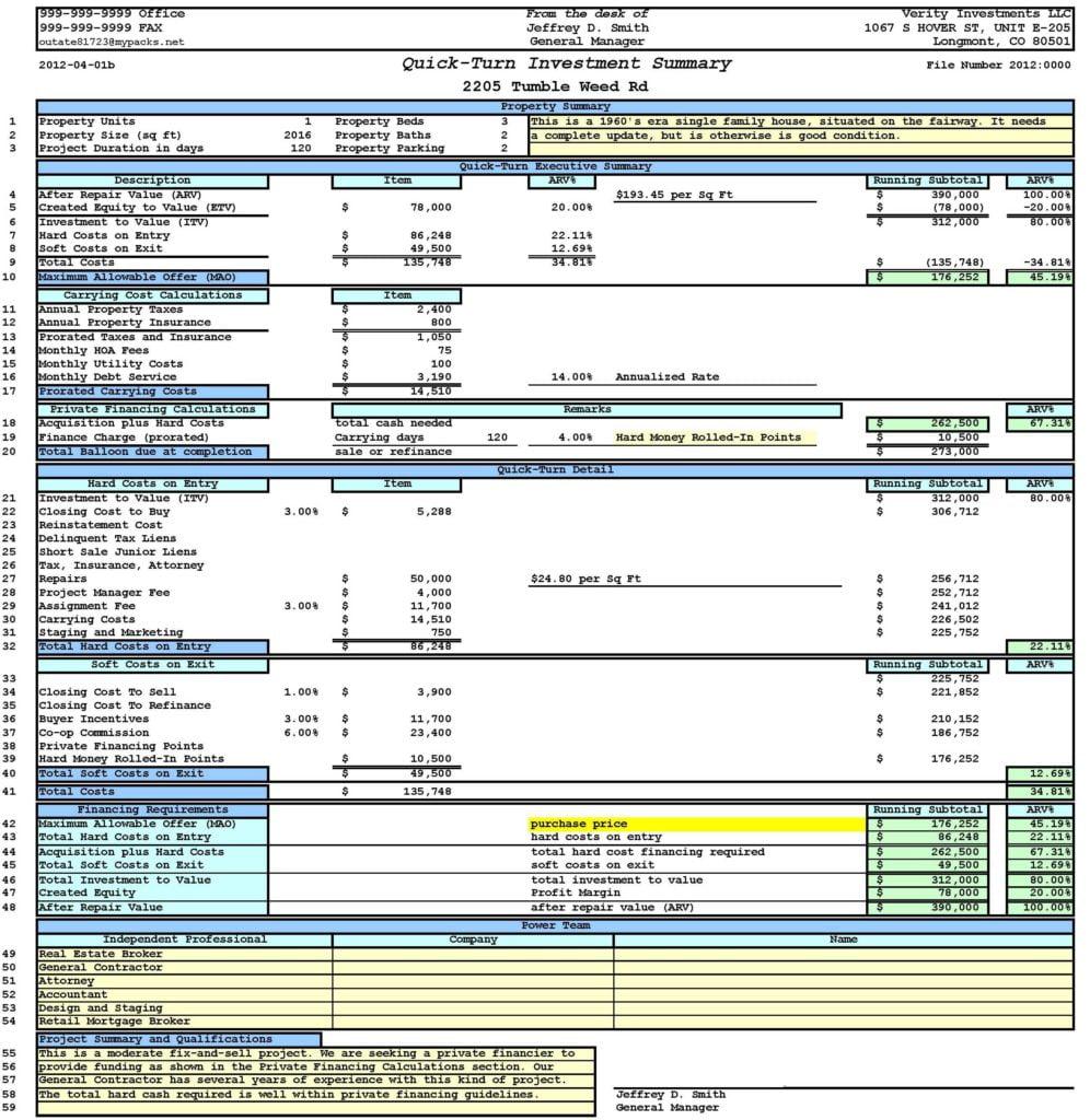 Va Max Loan Amount Worksheet and Property Analysis Worksheet Short form Ultimate Bargains Llc A