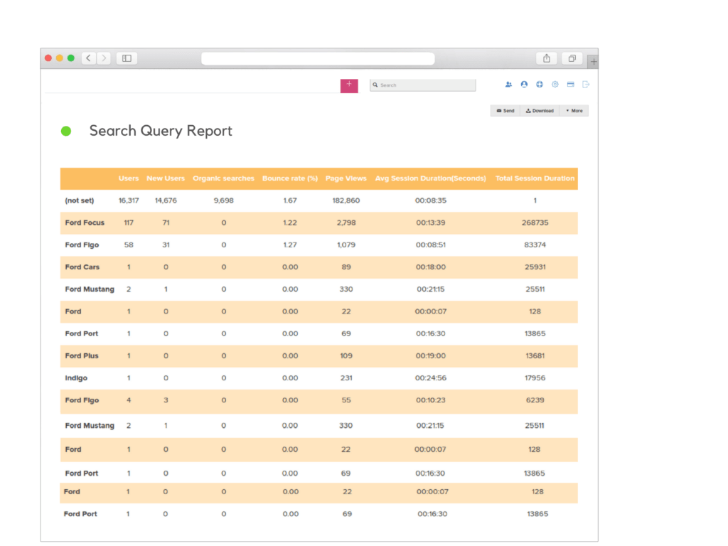 Website Analysis Report Template and Google Analytics Report Templates