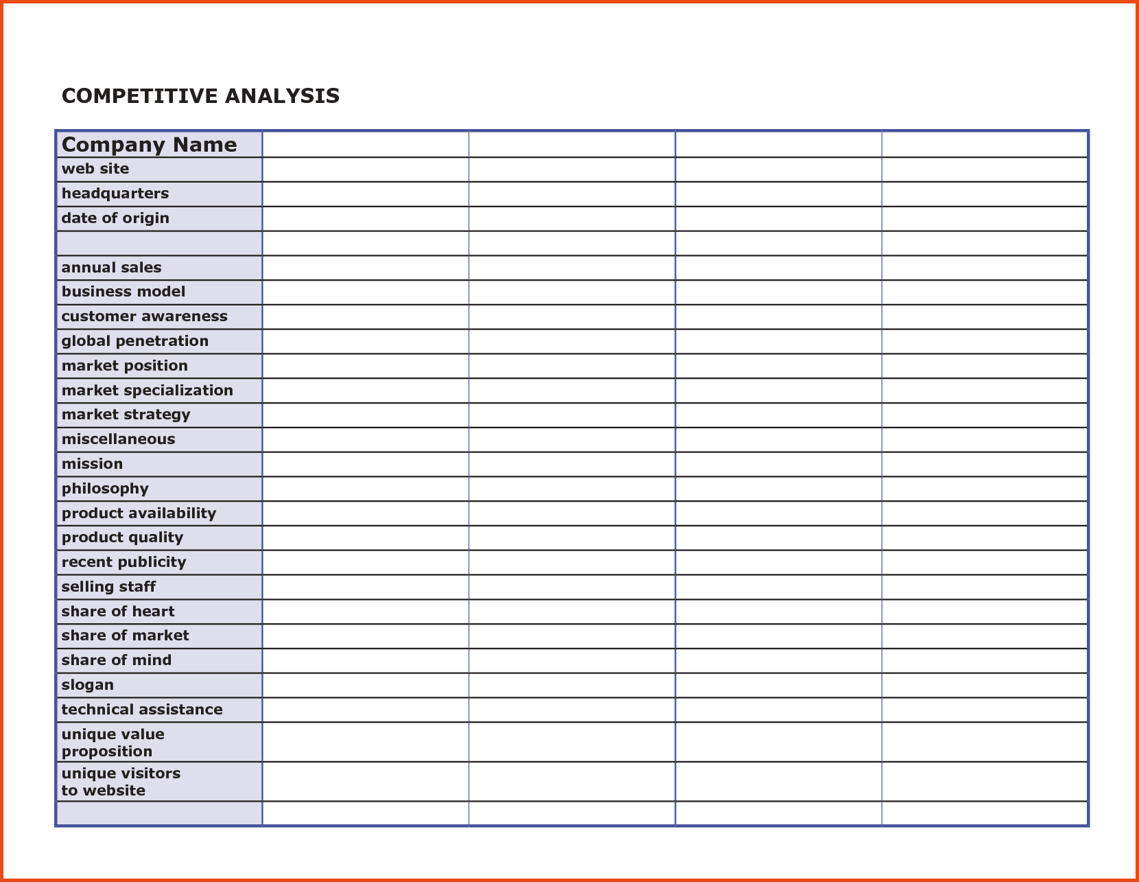 Website Analysis Report Template and Petitive Analysis Template Sponsorship Letter