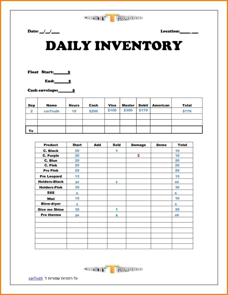 Weekly Sales Call Report Template and Doc Sales Visit Report Template Sample Sales Call In