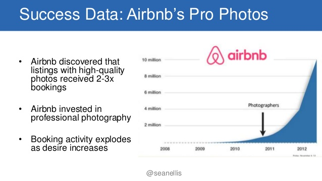 Growth hacking do AirBnB: fotos
