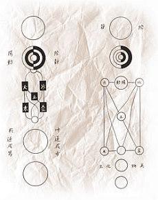 conexionQi3
