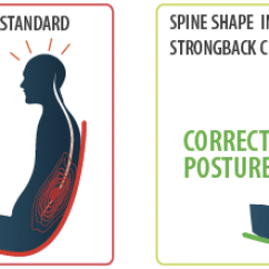 Strong Back Chairs All Purpose Salon Tailgating Gear Review Strongback Ideas Posture Diagram