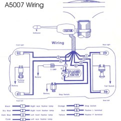 Signal Stat 900 7 Wiring Diagram For Ac Unit Turn Data Light Switches And Door Golf Cart Click To