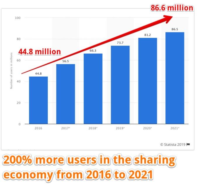 200-shareing.jpg