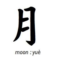 mandarin symbol for moon