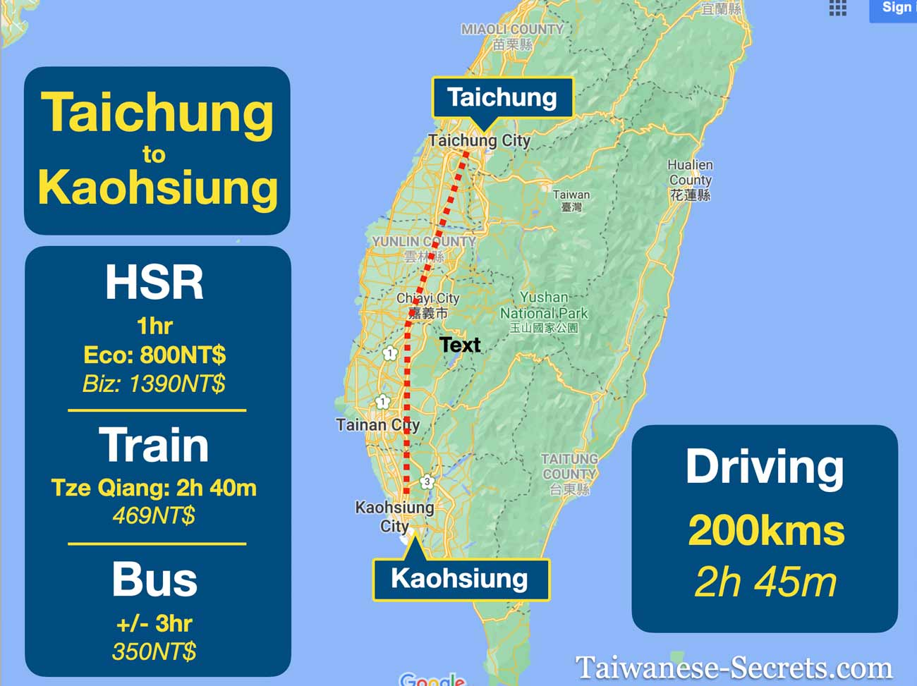 taichung to kaohsiung how to map