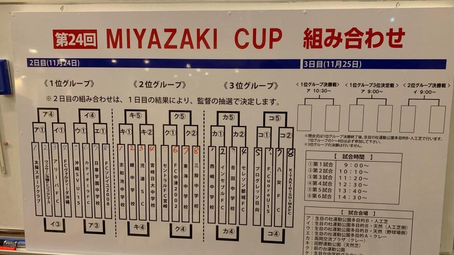 MIYAZAKI  CUP