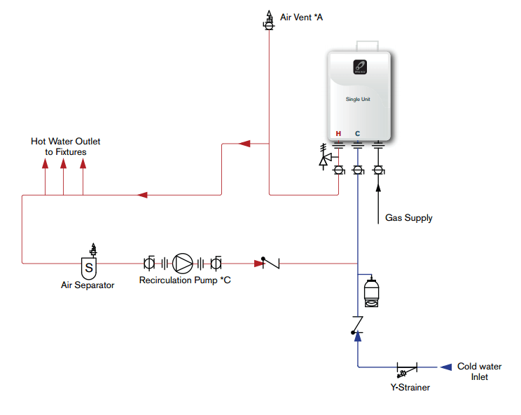 hot water system wiring diagram electrical software application diagrams professionals takagi tankless heaters heater recirculation systems