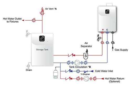Eternal water heater manual dpaxn eternal water heater error code e eternal water heater manual drb94 ccuart Choice Image