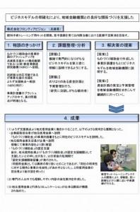 支援事例3(㈱フロンティアビジョン)