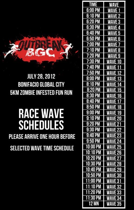 https://i0.wp.com/www.takbo.ph/wp-content/uploads/2012/06/Outbreak-Manila-BGC-wave.jpg
