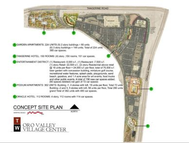 rest and retail site plan
