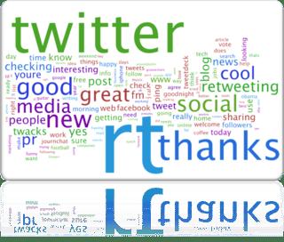 twitter-cloud