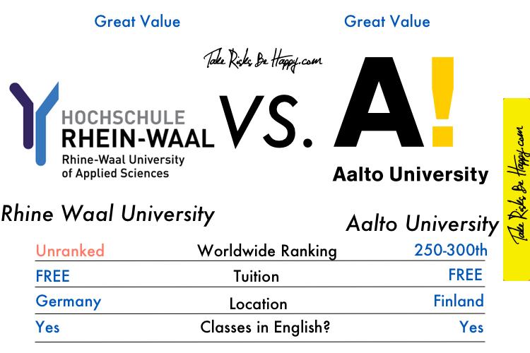 Rhine Waal Aalto