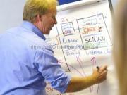 Sales Training - Practical Sales Techniques