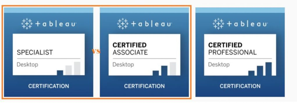 Tableau Desktop Specialist Vs Desktop Certified Associate Exam