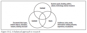 A balanced approach to research
