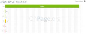 Balkendiagramm Anzahl GET Parameter OnPage.org