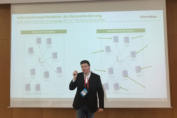 Jens Fauldrath, takevalue consulting GmbH