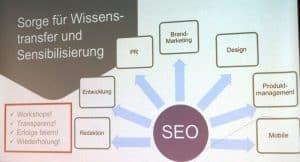 Vortrag: SEO im Online Marketing Mix - Der Wissenstransfer