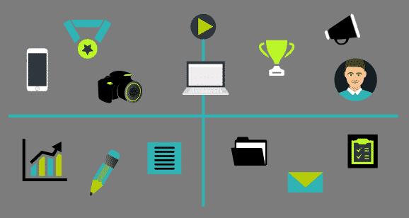 Die Content-Matrix lässt sich in 4 Sektoren aufteilen, die zur weiteren Klassifizierung der Inhaltsarten dienen.