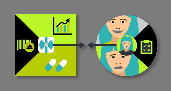 Mit dem Value Proposition Canvas kann eine Geschäftsidee auf einem vorgegebenen Raster (Leinwand) entwickelt und grafisch dargestellt werden.