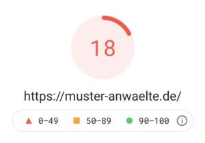 PageSpeed Analyse der Website einer Muster-Anwaltskanzlei