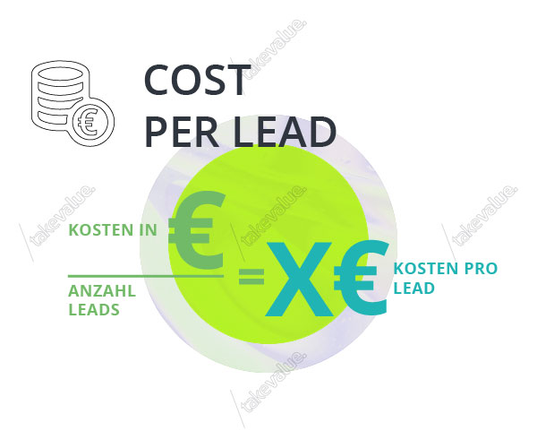 Abbildung Cost-per-Lead (CLP<h2>Cost-per-Lead (CPL)