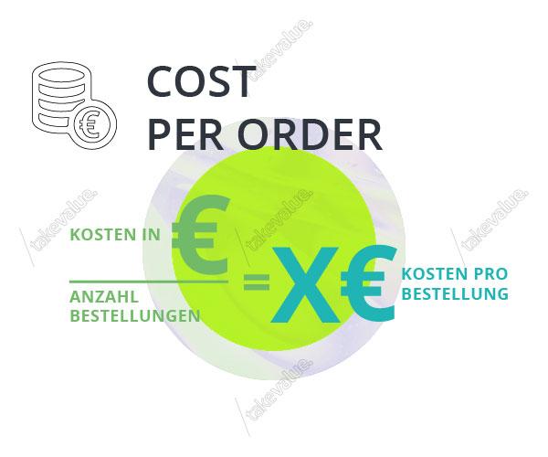 Abbildung Cost-per-Order (CPO)