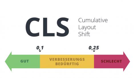 CLS - Cumulative Layout Shift