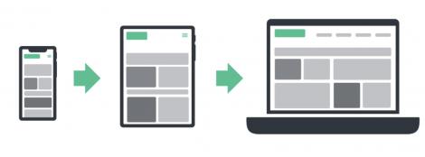 Responsives Design für Ihre Webseite