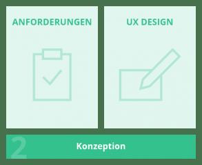 Website-Relaunch-Projektablauf-Konzeption