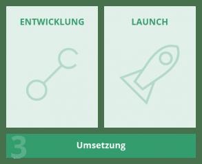 Website-Relaunch-Projektablauf-Umsetzung