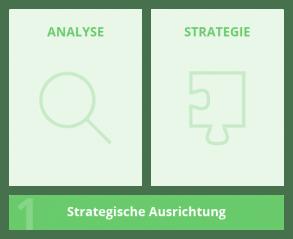 Website-Relaunch-Projektablauf-strategische-Ausrichtung