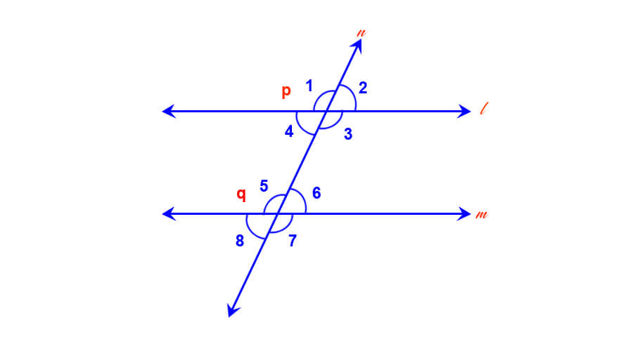 NCERT & CBSE Solution Chapter 5 Class 7 Maths Lines and Angles