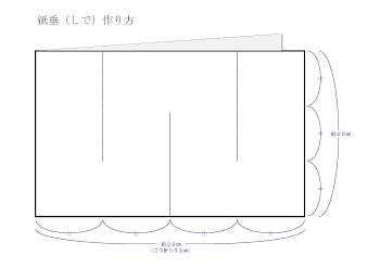 [付録]紙垂の作り方