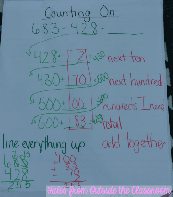 An anchor chart for the counting on subtraction strategy