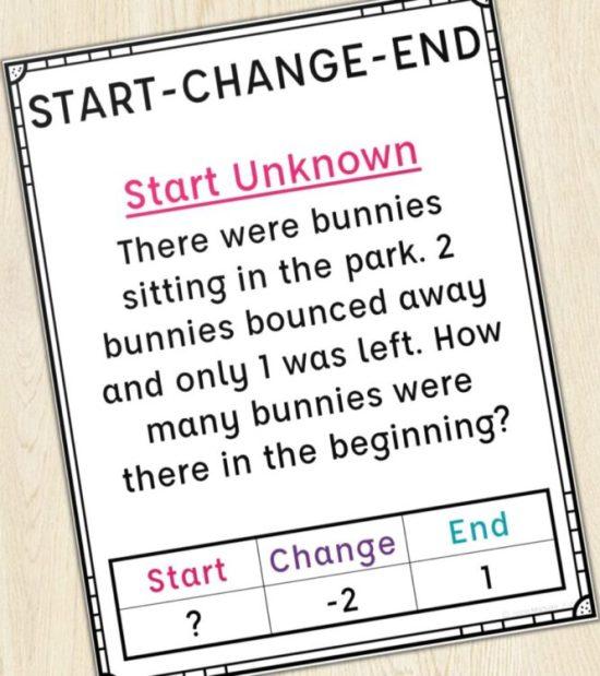 Start Unknown Start Change End Poster