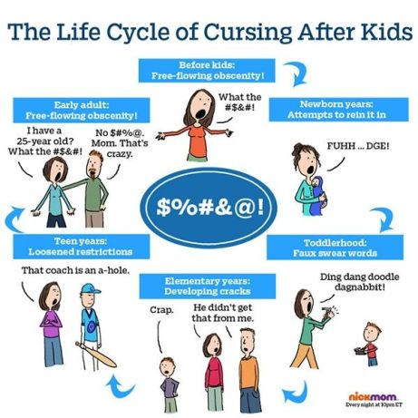 life-cycle-of-cursing-after-kids-article