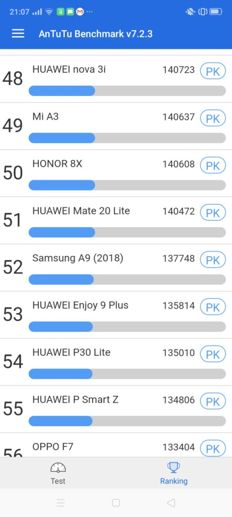 Realme 5 should be in top 60