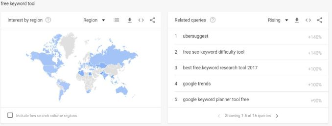 Google Trends free seo tool that suggest keywords