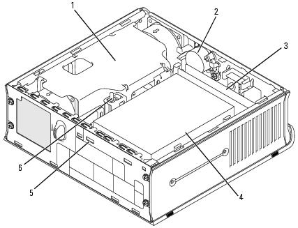 Ultra Small Form Factor Computer: Dell OptiPlex GX620 User