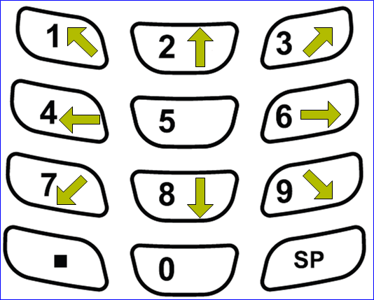 Astuces pour le terminal mobile Honeywell ScanPal 5100